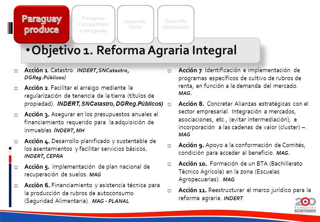 Objetivo 1. Reforma Agraria Integral