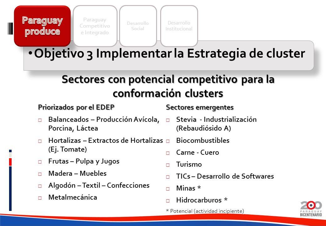Sectores con potencial competitivo para la conformación clusters