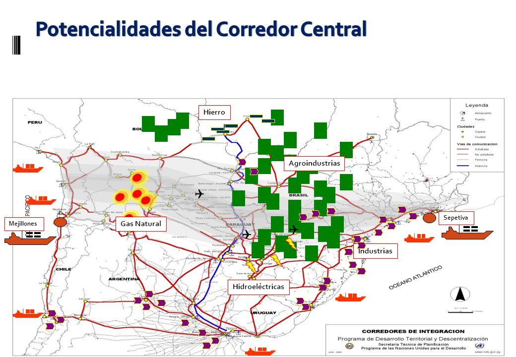 Potencialidades del Corredor Central