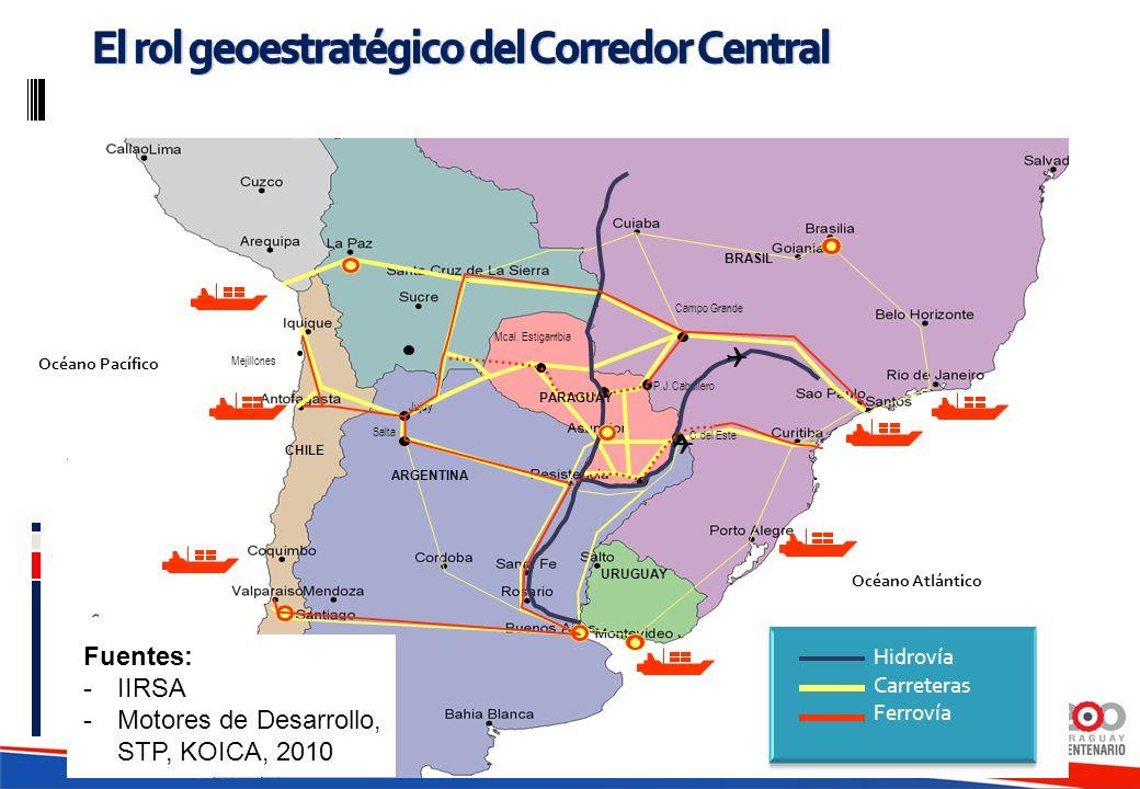 El rol geoestratégico del Corredor Central