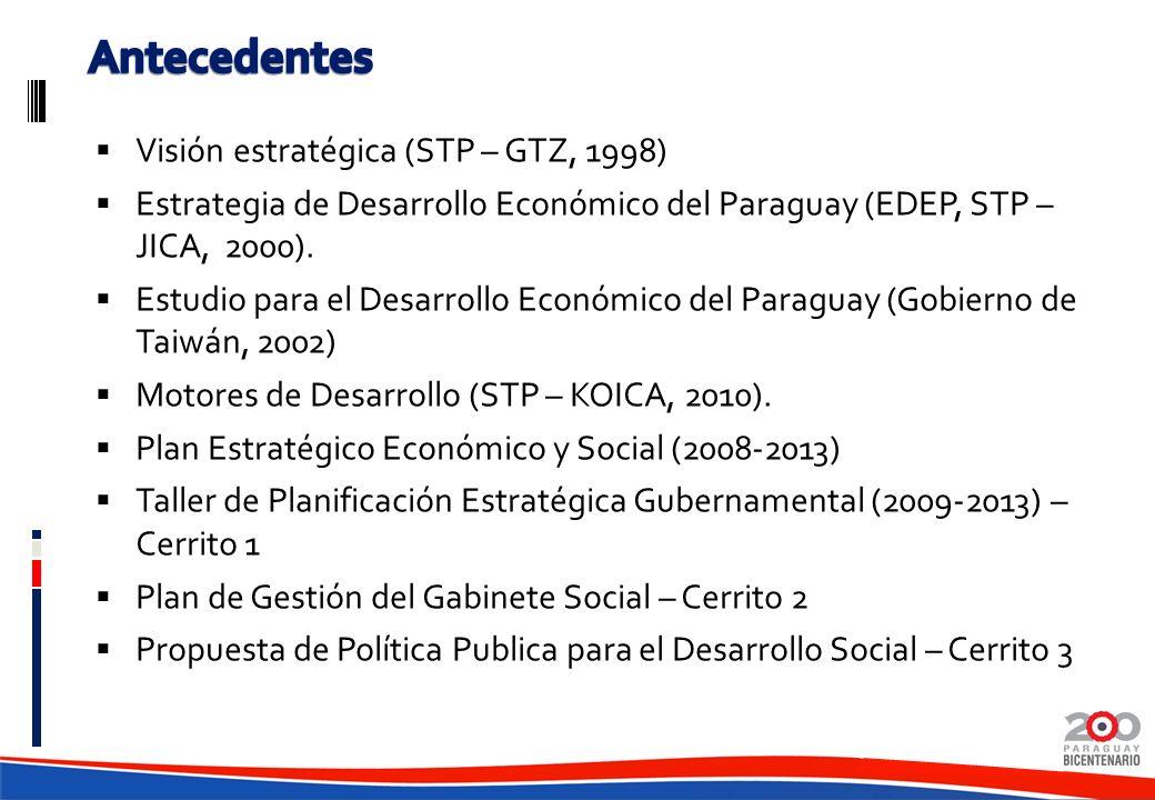 Antecedentes Visión estratégica (STP – GTZ, 1998)