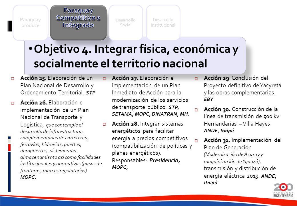 Paraguay Competitivo e Integrado
