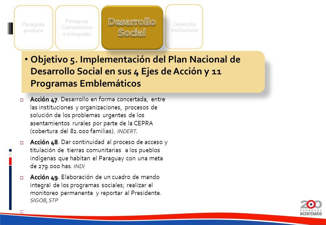 Objetivo 5. Implementación del Plan Nacional de Desarrollo Social en sus 4 Ejes de Acción y 11 Programas Emblemáticos