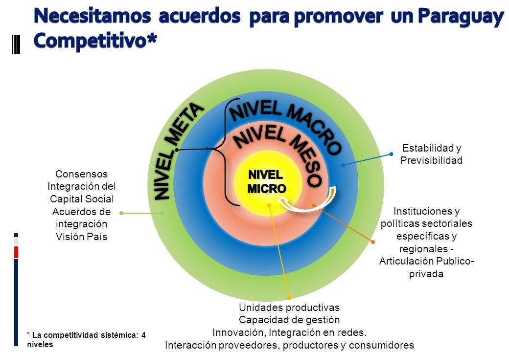 Necesitamos acuerdos para promover un Paraguay Competitivo*