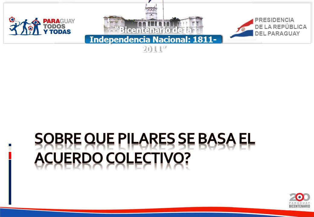 Sobre que pilares se basa el acuerdo colectivo