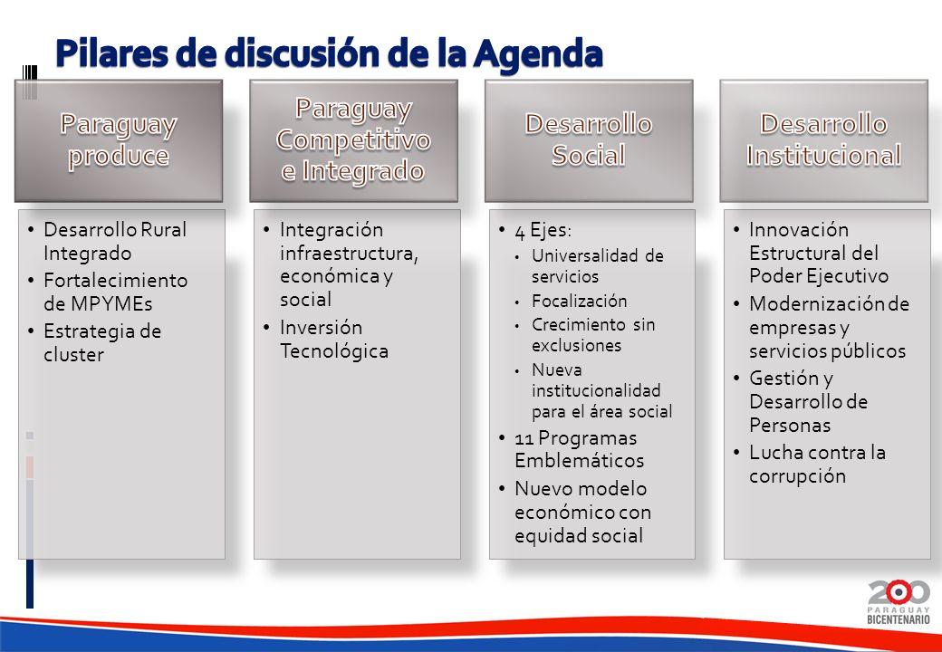 Pilares de discusión de la Agenda