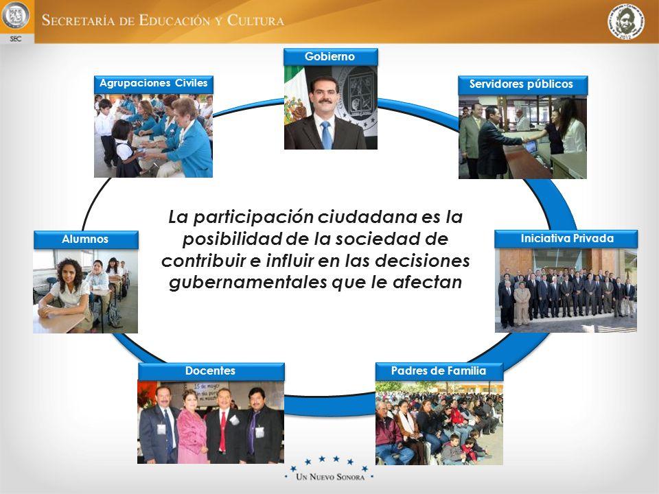 Gobierno Agrupaciones Civiles. Servidores públicos.