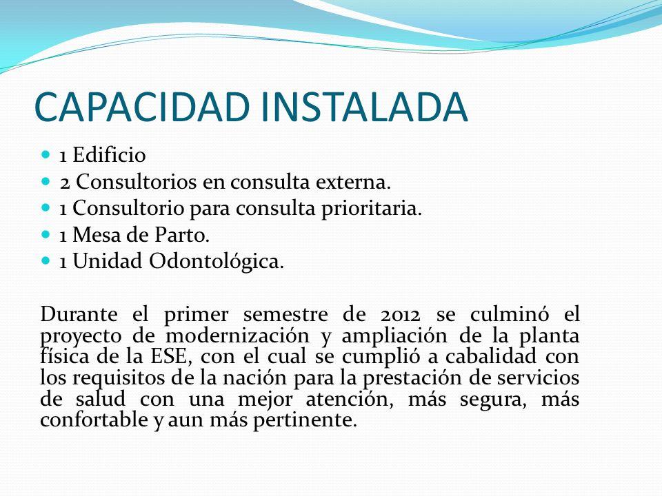 CAPACIDAD INSTALADA 1 Edificio 2 Consultorios en consulta externa.