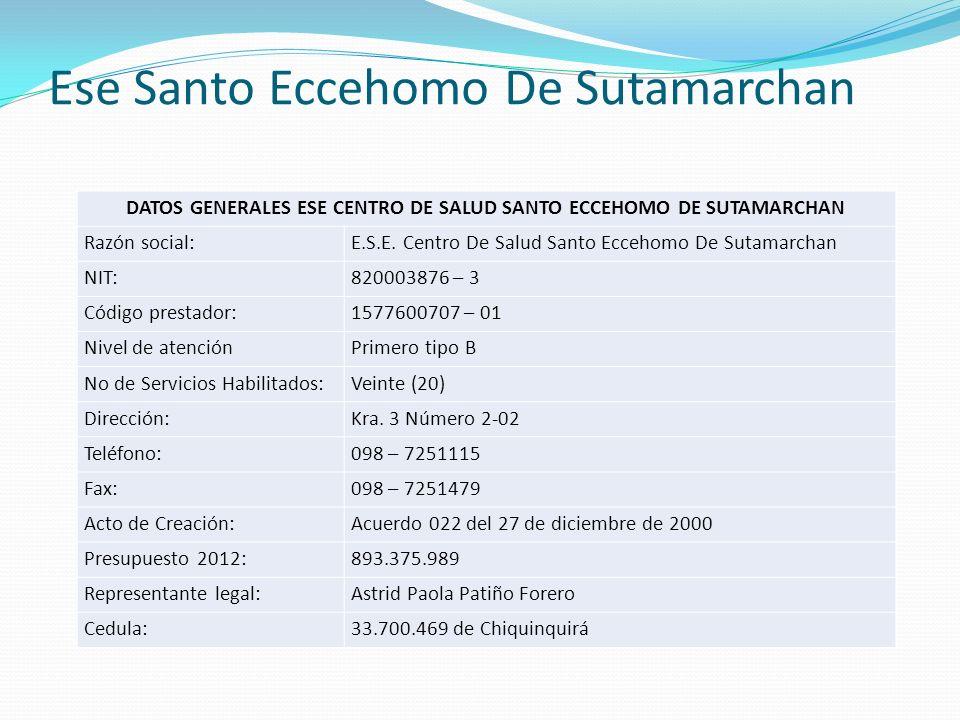 Ese Santo Eccehomo De Sutamarchan
