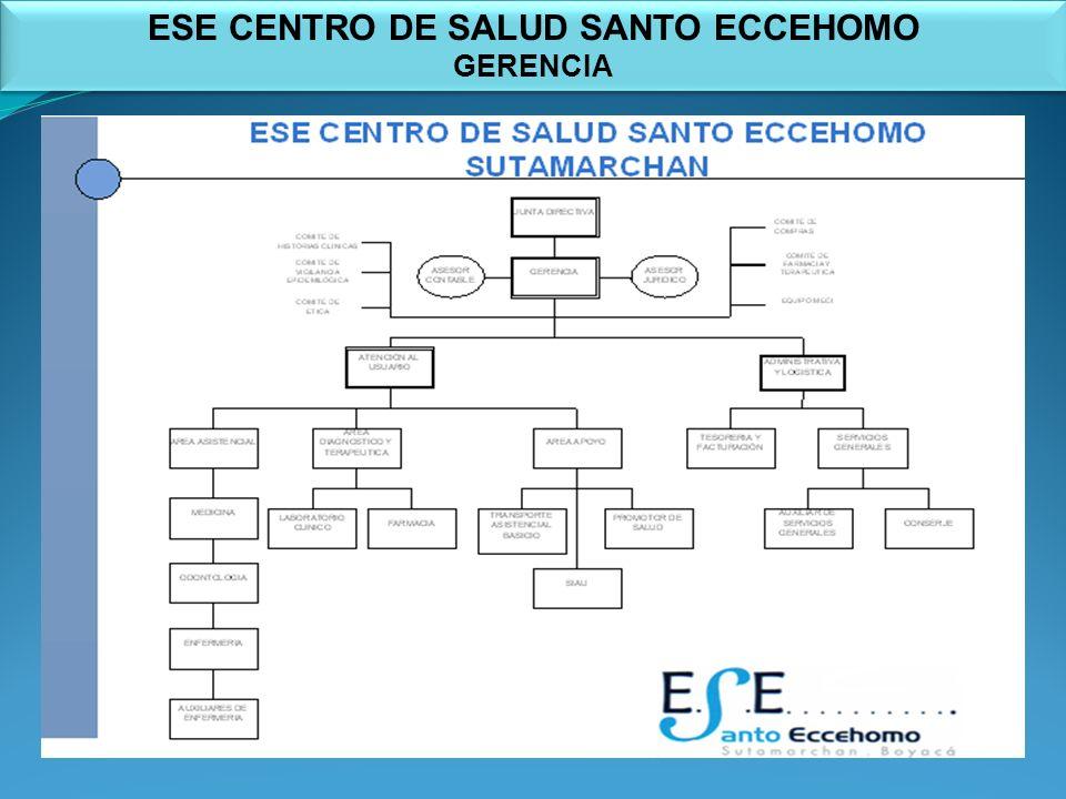 ESE CENTRO DE SALUD SANTO ECCEHOMO