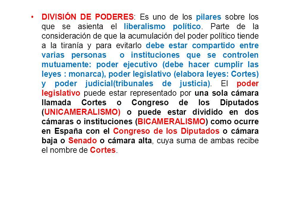 DIVISIÓN DE PODERES: Es uno de los pilares sobre los que se asienta el liberalismo político.