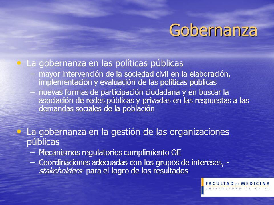 Gobernanza La gobernanza en las políticas públicas