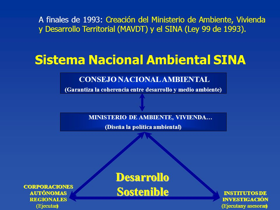 Sistema Nacional Ambiental SINA