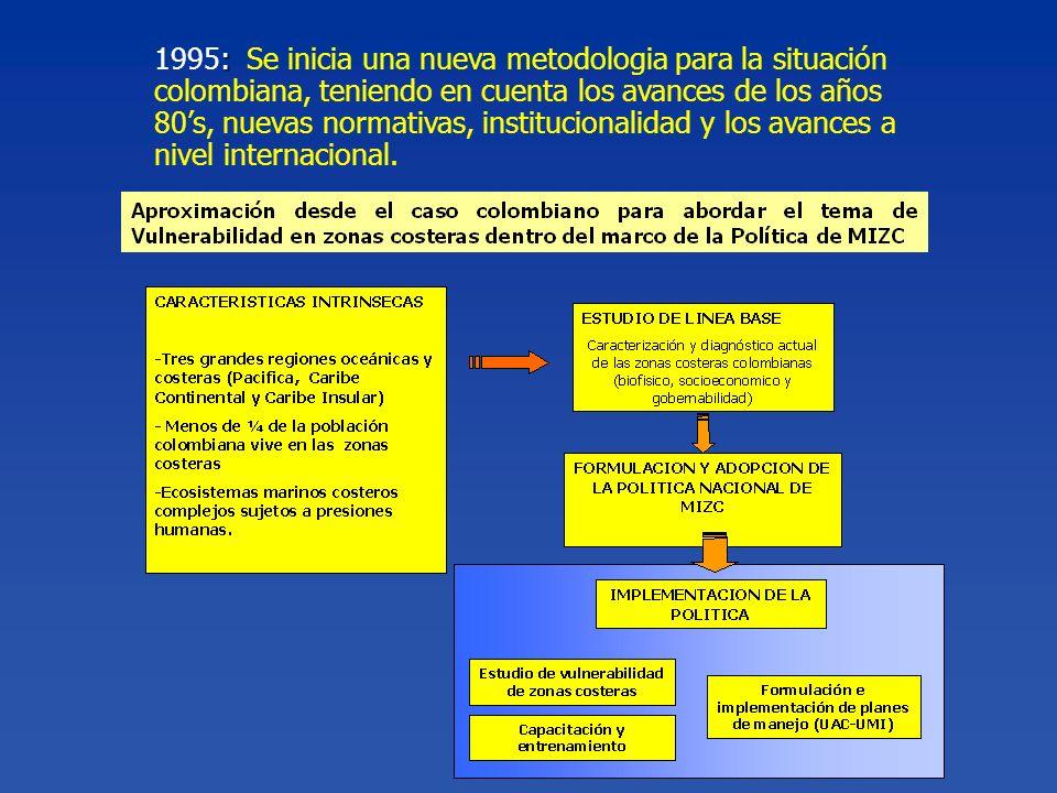 1995: Se inicia una nueva metodologia para la situación colombiana, teniendo en cuenta los avances de los años 80's, nuevas normativas, institucionalidad y los avances a nivel internacional.
