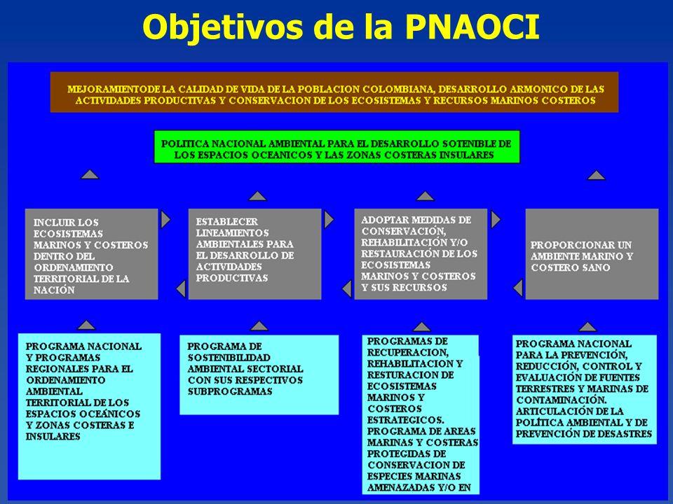 Objetivos de la PNAOCI