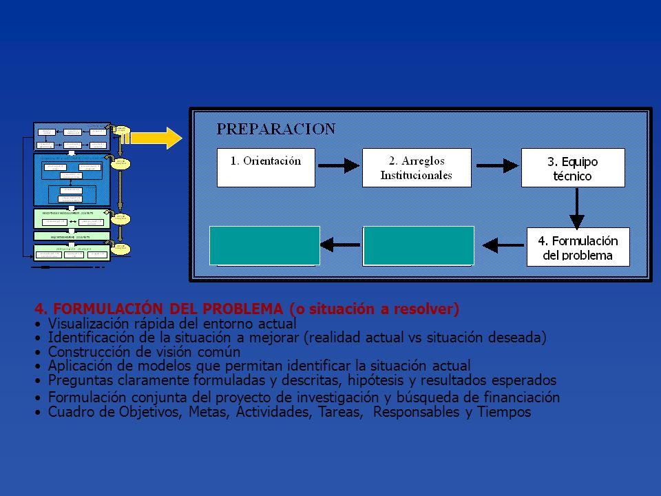 4. FORMULACIÓN DEL PROBLEMA (o situación a resolver)