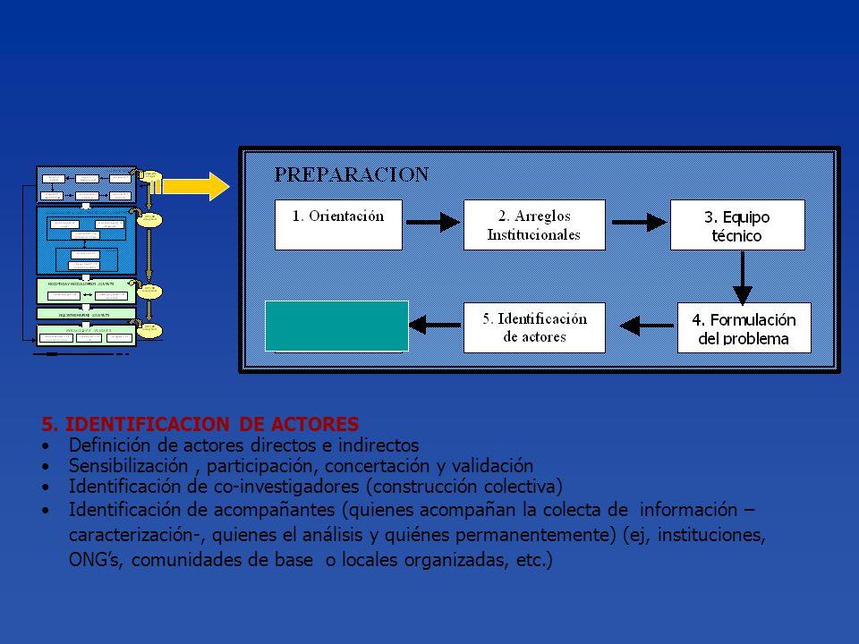 5. IDENTIFICACION DE ACTORES