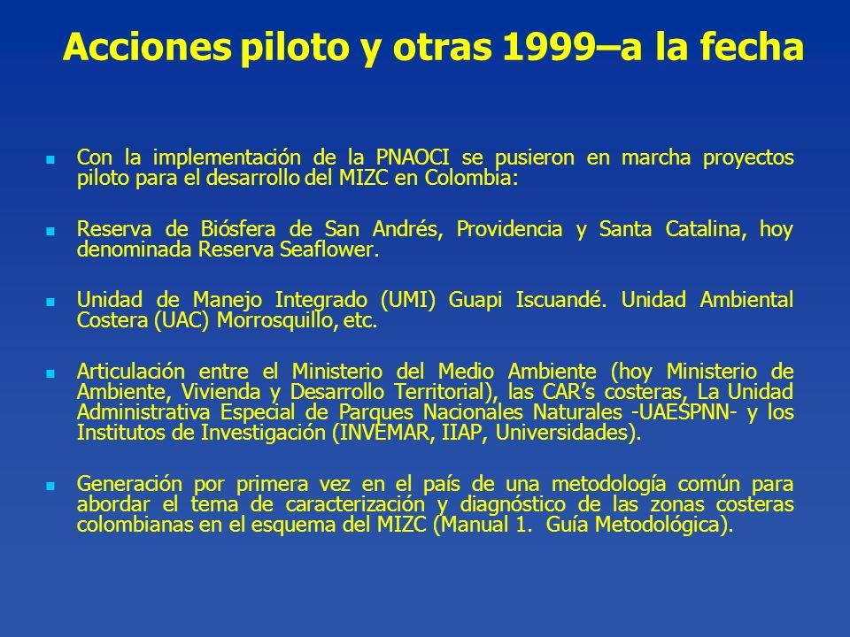 Acciones piloto y otras 1999–a la fecha