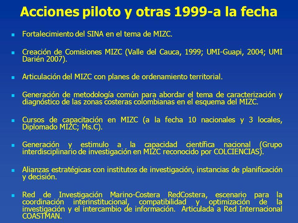 Acciones piloto y otras 1999-a la fecha
