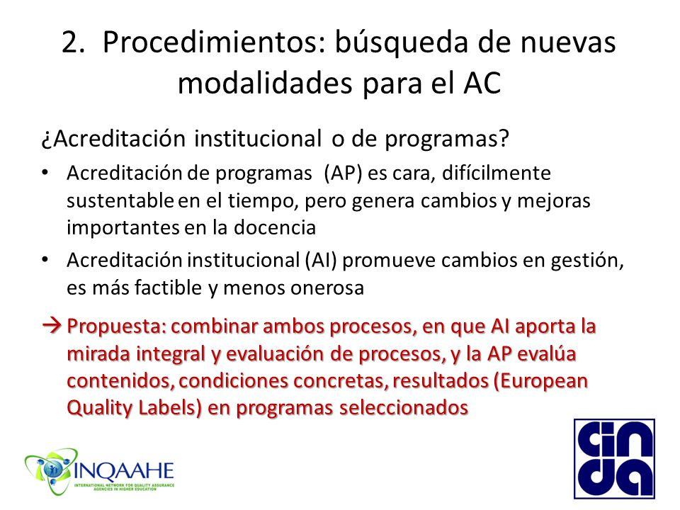 2. Procedimientos: búsqueda de nuevas modalidades para el AC