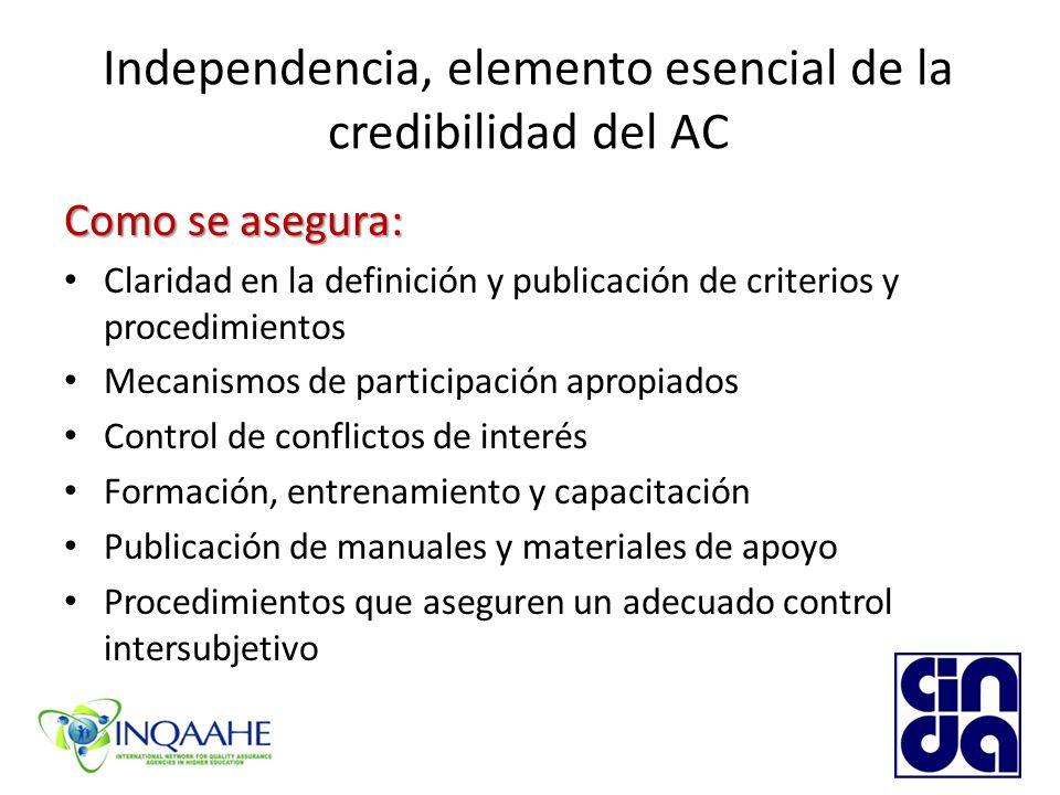 Independencia, elemento esencial de la credibilidad del AC