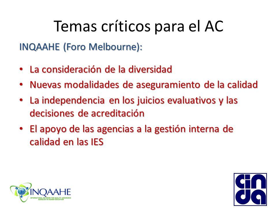 Temas críticos para el AC