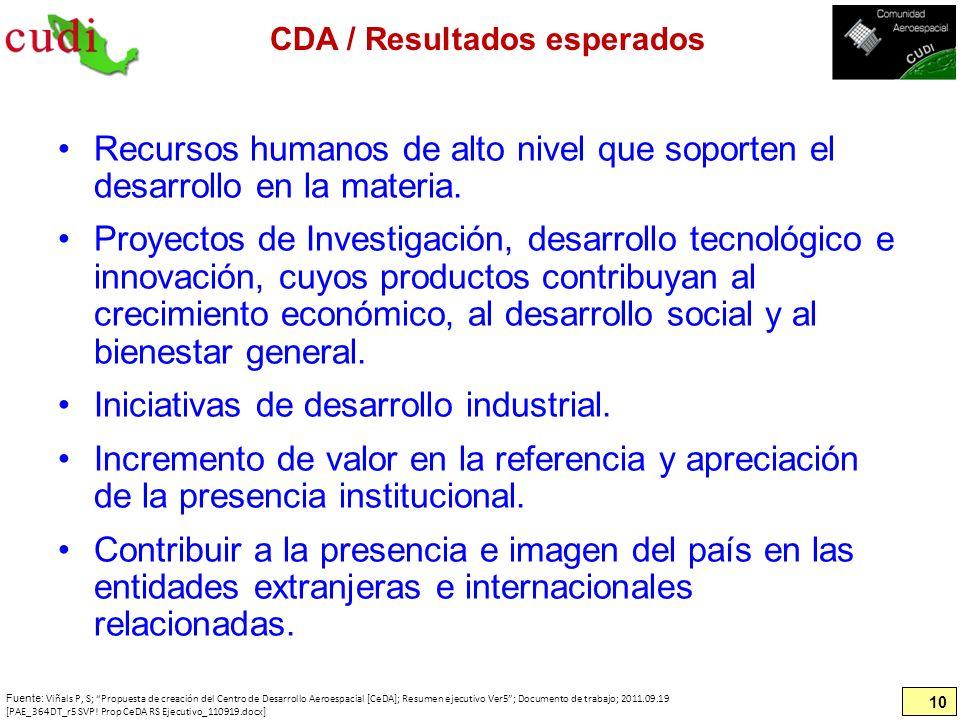 CDA / Resultados esperados
