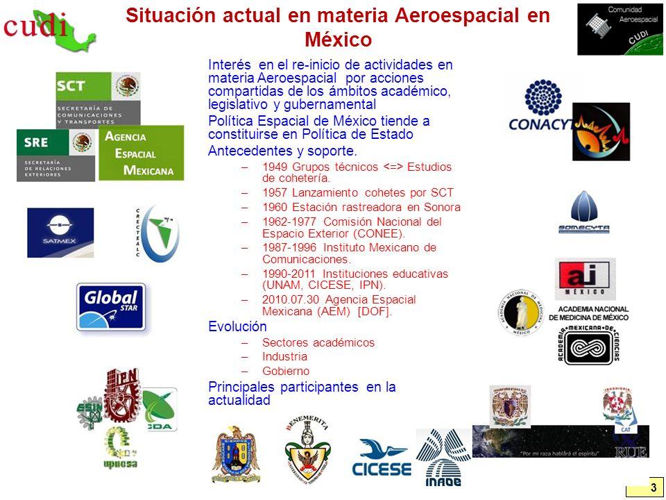 Situación actual en materia Aeroespacial en México