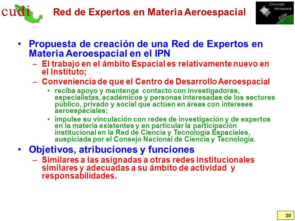 Red de Expertos en Materia Aeroespacial