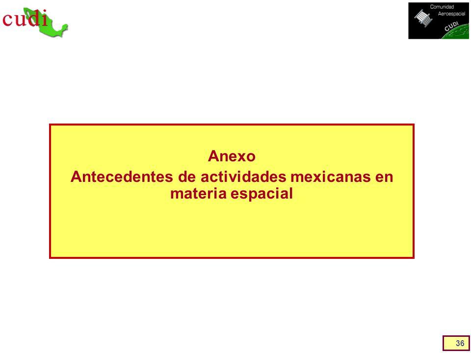 Anexo Antecedentes de actividades mexicanas en materia espacial