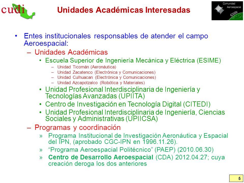 Unidades Académicas Interesadas