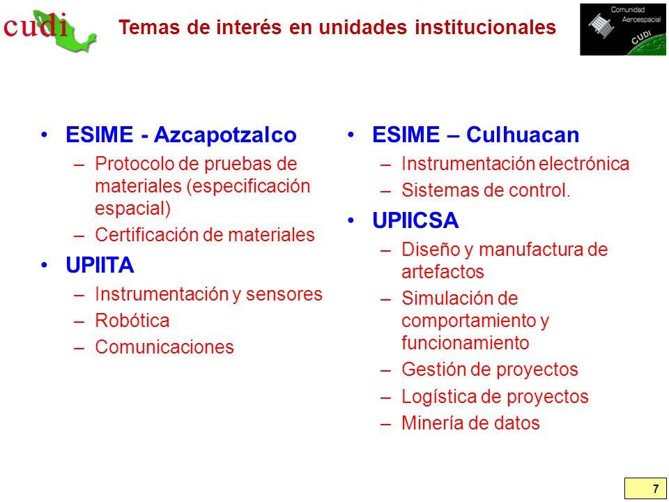 Temas de interés en unidades institucionales