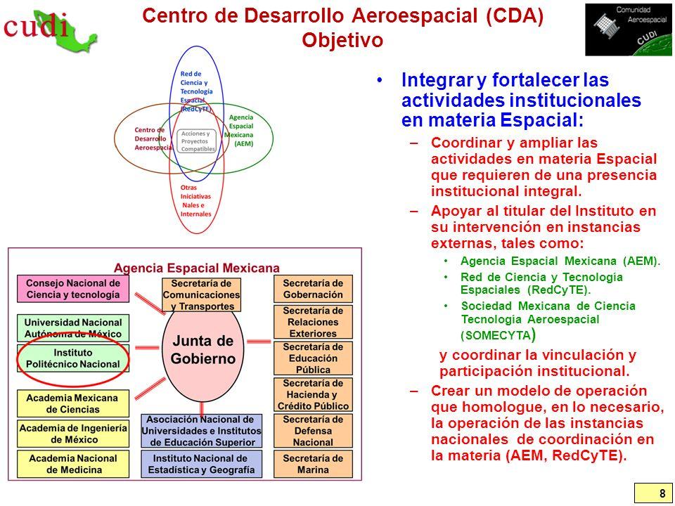 Centro de Desarrollo Aeroespacial (CDA) Objetivo