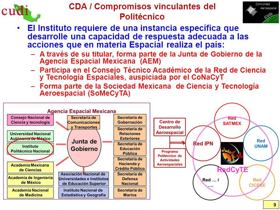 CDA / Compromisos vinculantes del Politécnico