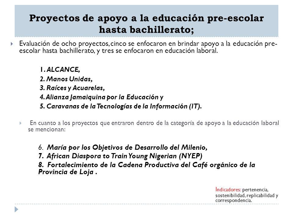 Proyectos de apoyo a la educación pre-escolar hasta bachillerato;