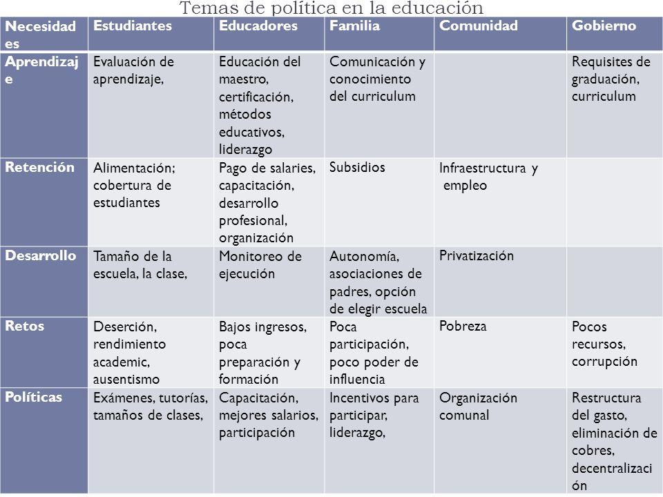 Temas de política en la educación
