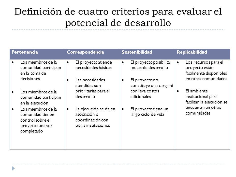 Definición de cuatro criterios para evaluar el potencial de desarrollo