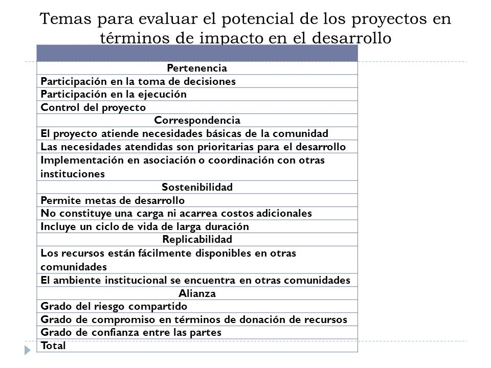 Temas para evaluar el potencial de los proyectos en términos de impacto en el desarrollo