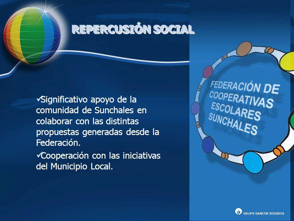 REPERCUSIÓN SOCIAL Significativo apoyo de la comunidad de Sunchales en colaborar con las distintas propuestas generadas desde la Federación.