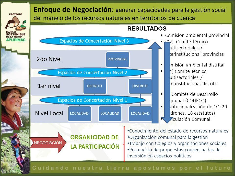 Enfoque de Negociación: generar capacidades para la gestión social del manejo de los recursos naturales en territorios de cuenca