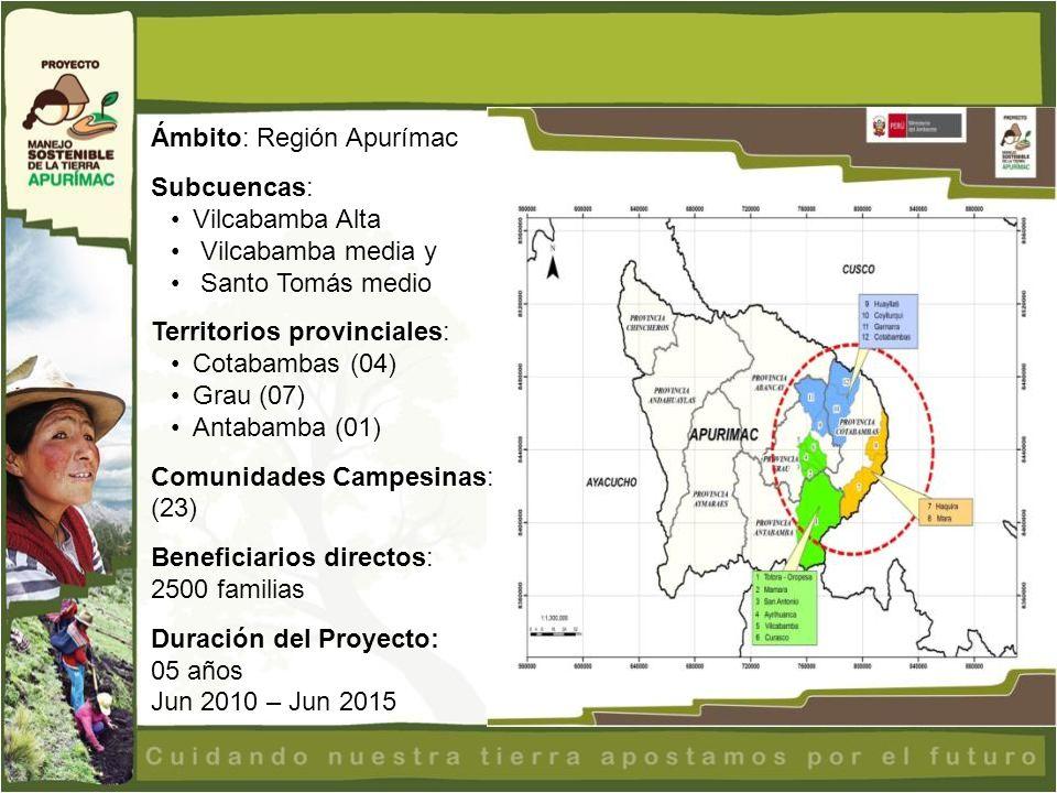 Ámbito: Región Apurímac