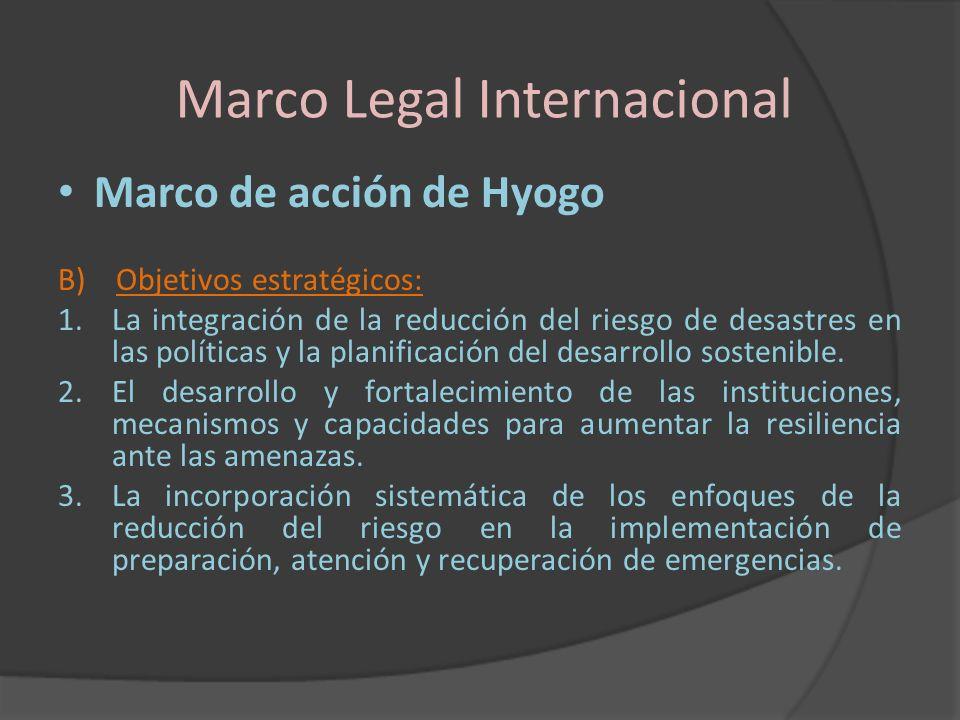 Marco Legal Internacional