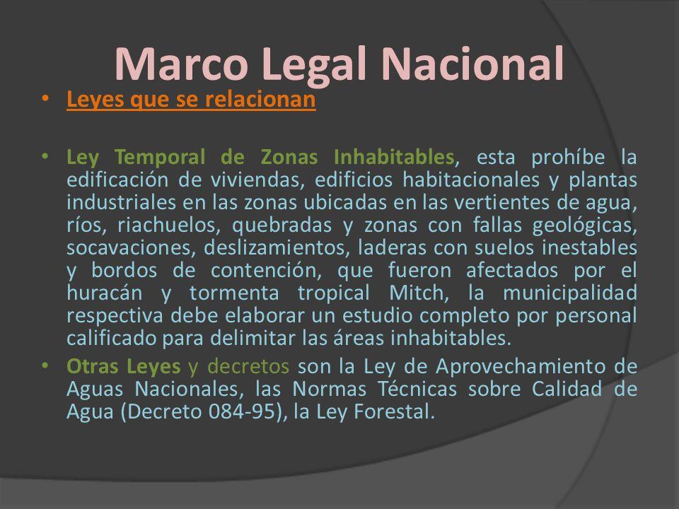 Marco Legal Nacional Leyes que se relacionan