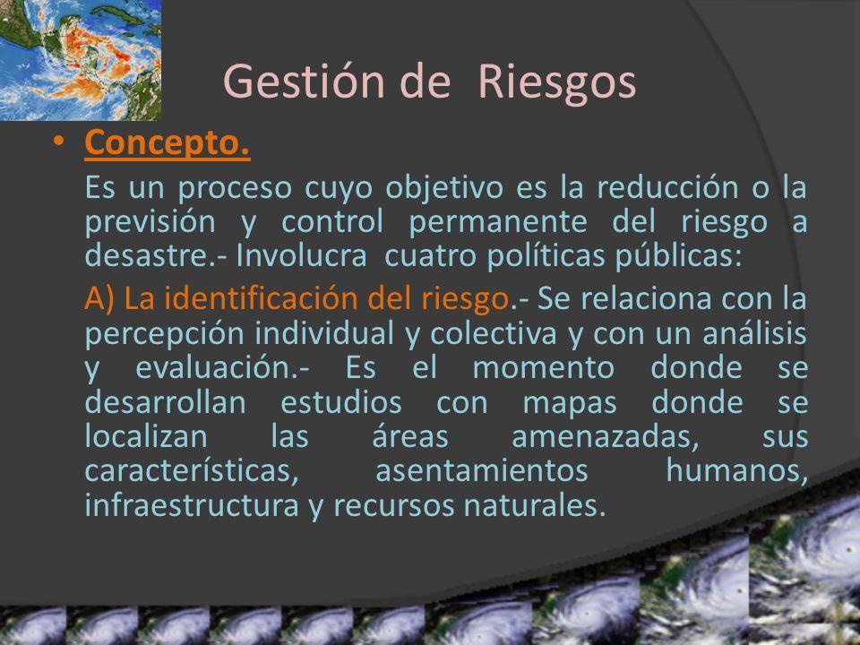 Gestión de Riesgos Concepto.