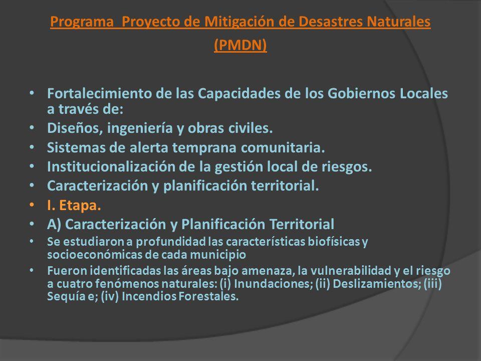 Programa Proyecto de Mitigación de Desastres Naturales (PMDN)