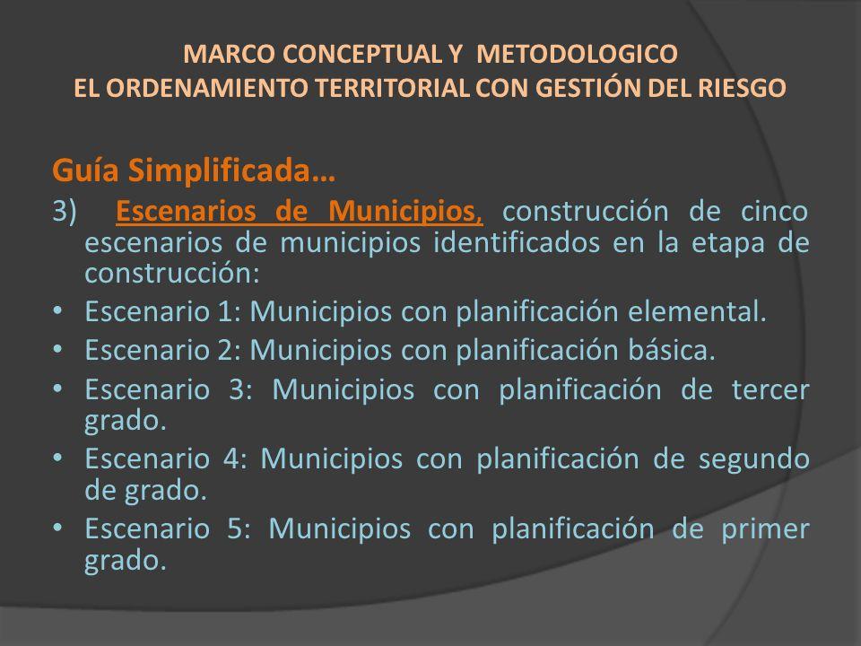 MARCO CONCEPTUAL Y METODOLOGICO EL ORDENAMIENTO TERRITORIAL CON GESTIÓN DEL RIESGO