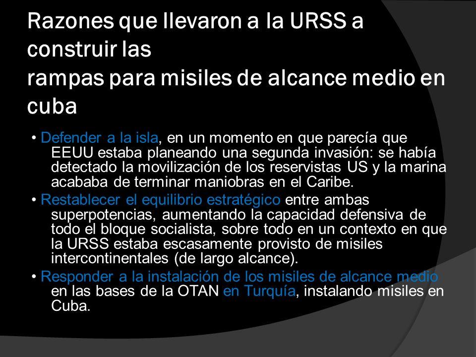 Razones que llevaron a la URSS a construir las rampas para misiles de alcance medio en cuba