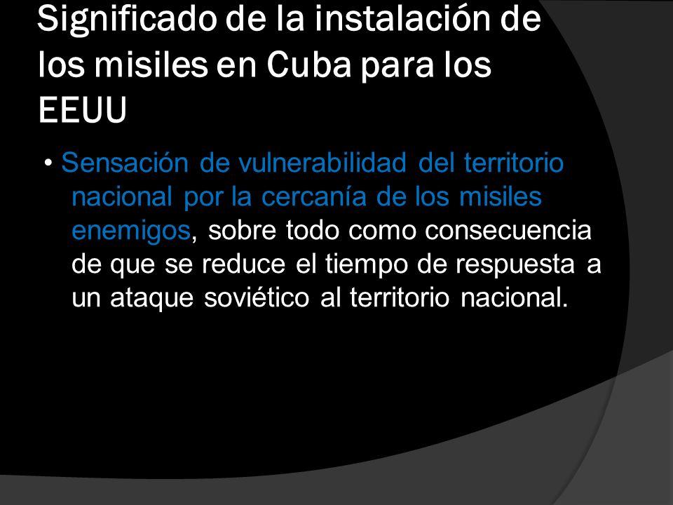 Significado de la instalación de los misiles en Cuba para los EEUU