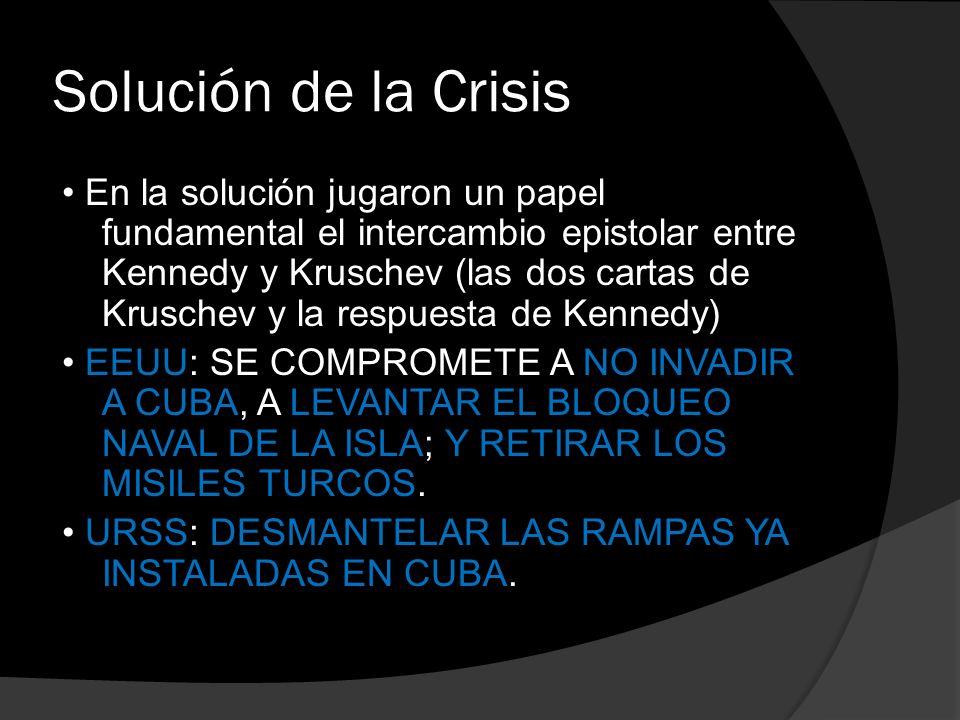 Solución de la Crisis