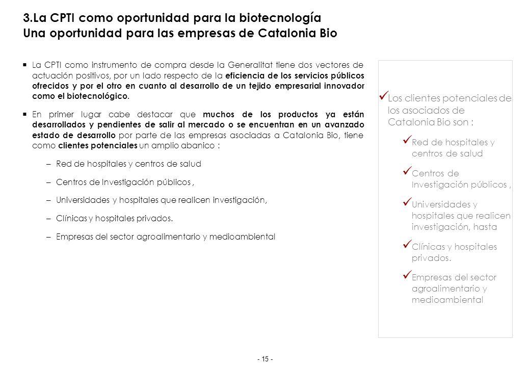 3.La CPTI como oportunidad para la biotecnología Una oportunidad para las empresas de Catalonia Bio
